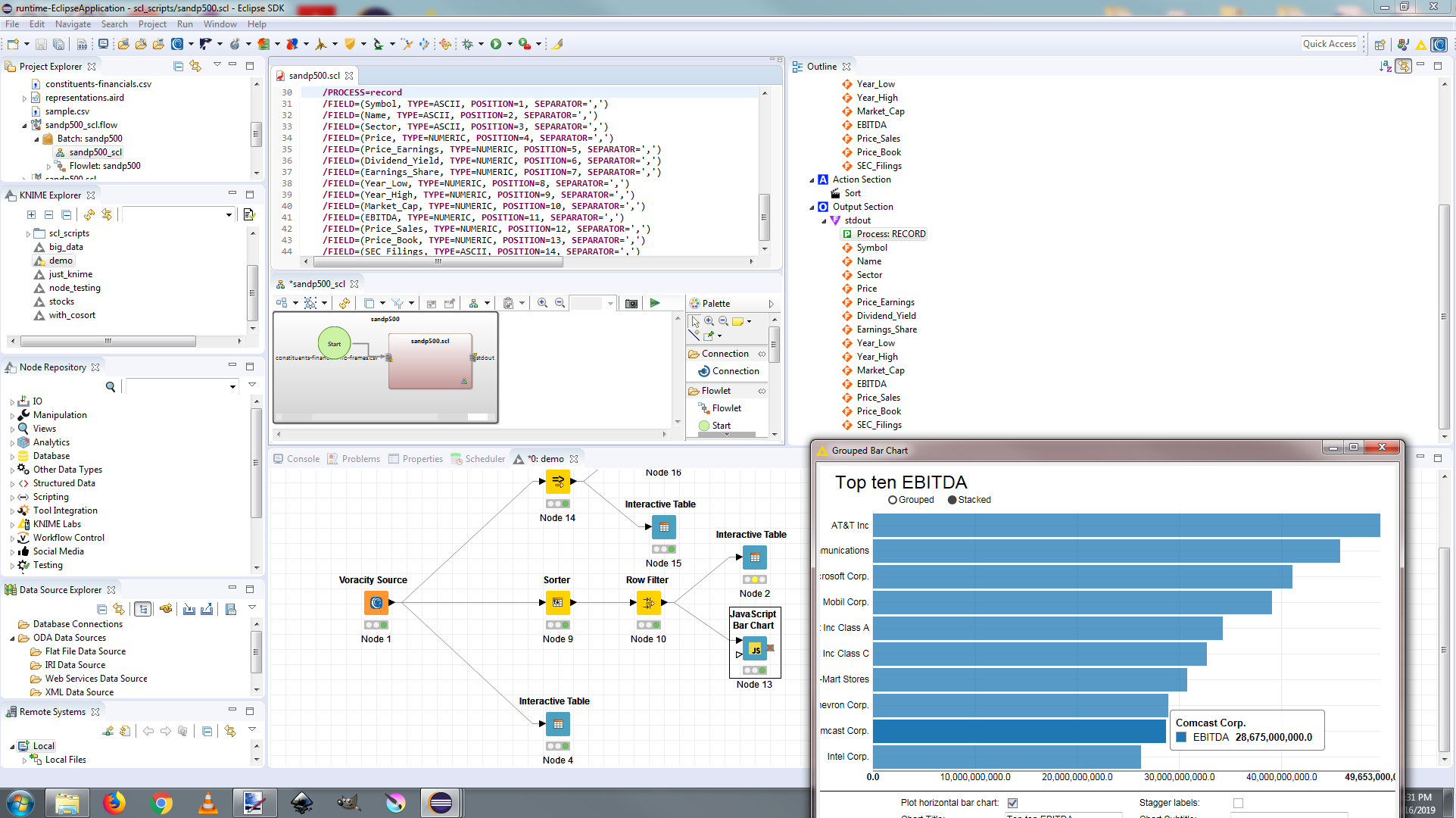 Voracity Data Wrangling & KNIME Analytic Workflows in IRI Workbench, Built on Eclipse