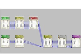 Visualization of an ETL operation using CoSort in Informatica
