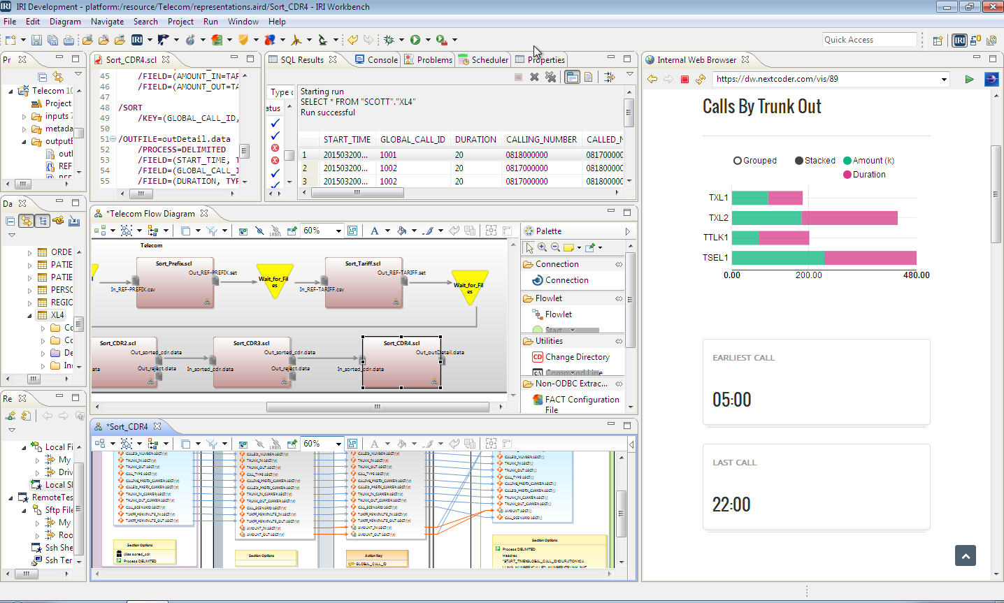 IRI Workbench GUI for Voracity