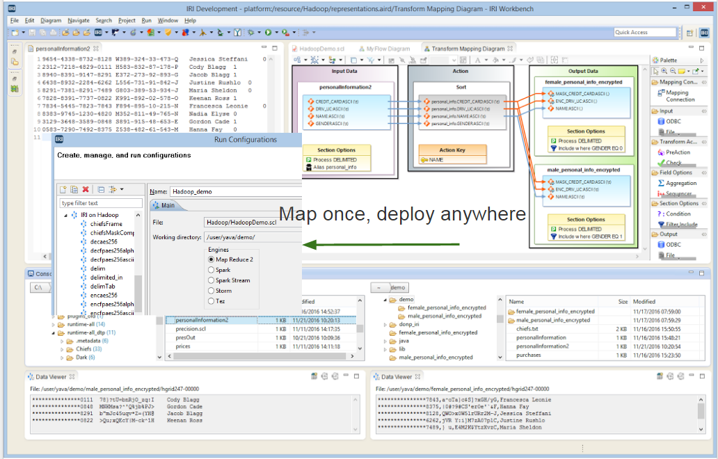 IRI Voracity in Hadoop: Map Once, Deploy Anywhere