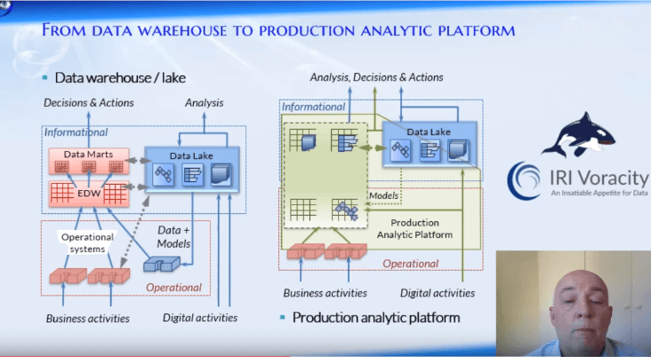 Screenshot from Dr. Barry Devlin\'s introduction the Production Analytic Platform