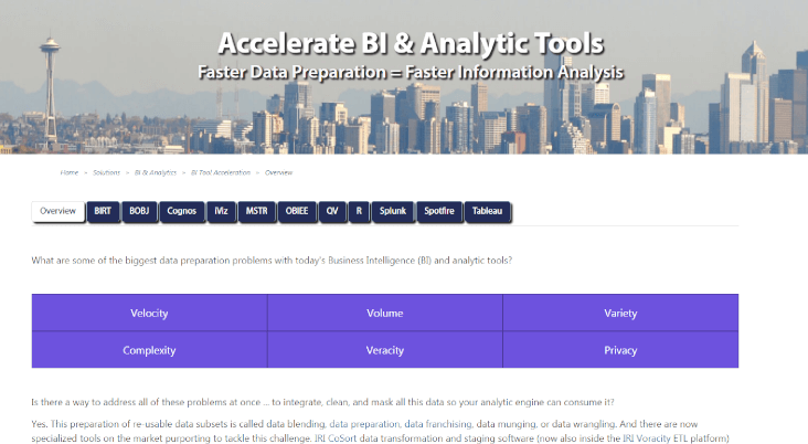 IRI BI and Analytics Page
