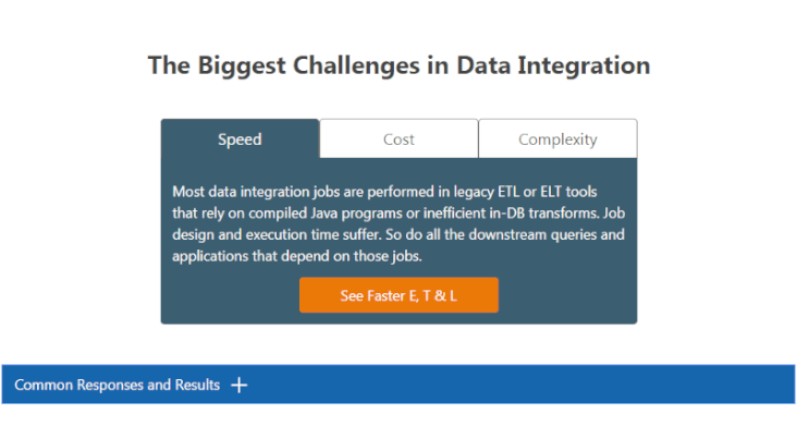 IRI Data Integration Page