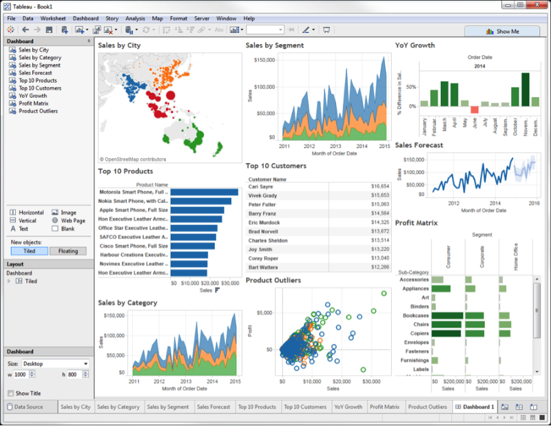 Tableau data presentation