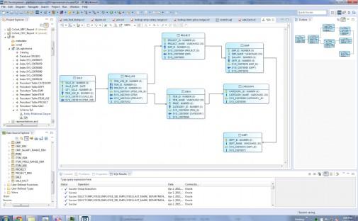 entity relationship model Archives - IRI