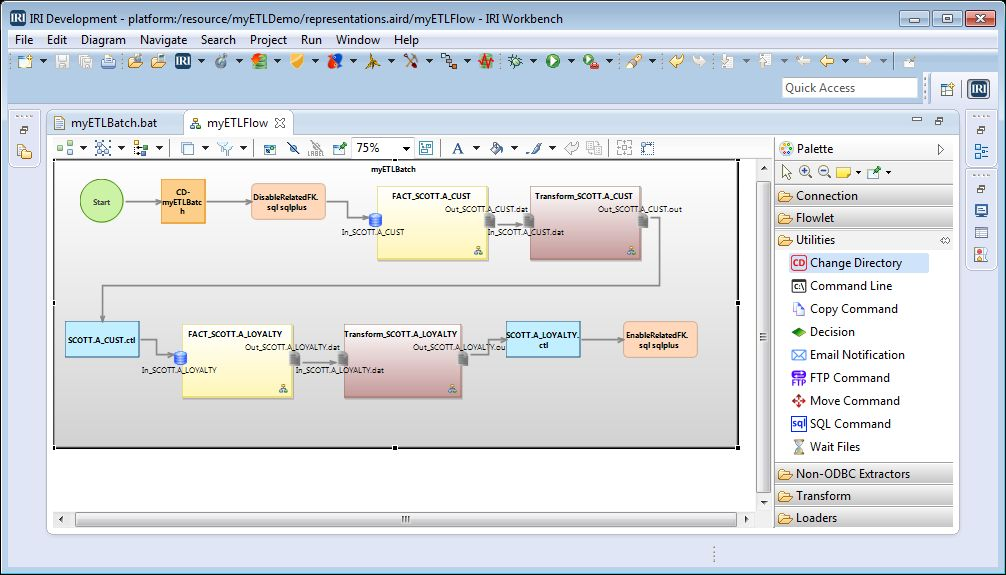 Scheduling IRI Jobs in Stonebranch Universal Controller - IRI