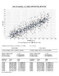 Linear Regression Report - thumb