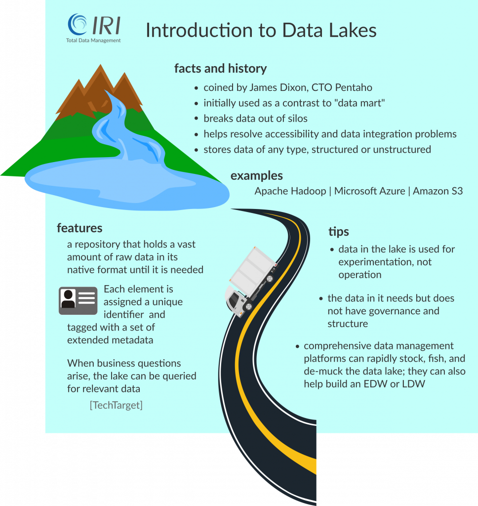 data lakes infographic