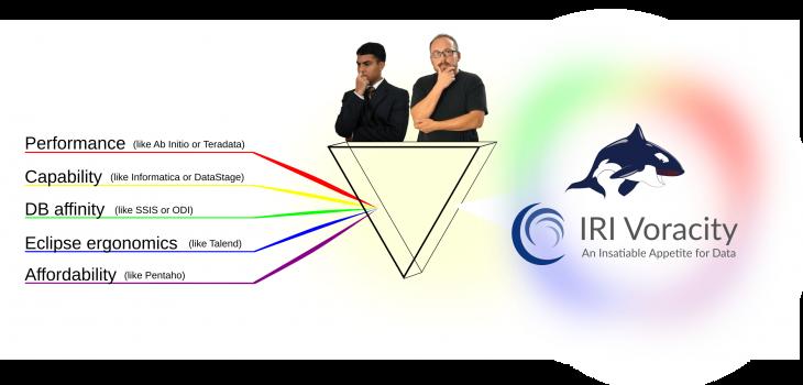 Voracity Decision Prism