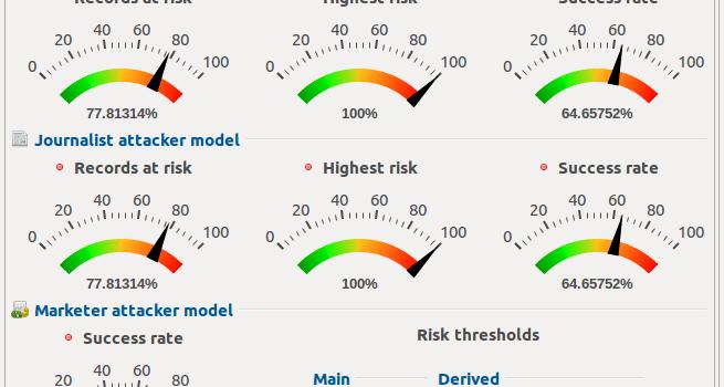 ARX Risk Scoring Dials