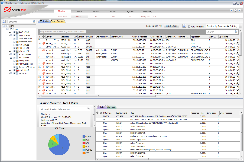 Monitoring DB Activity in IRI Chakra Max 1