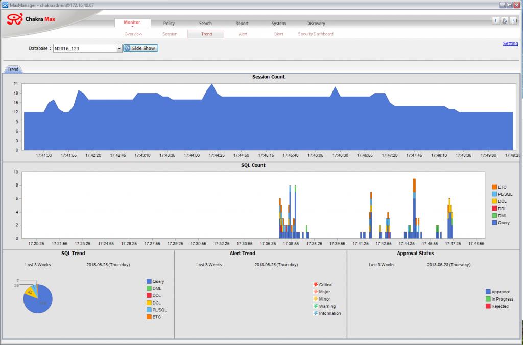 Monitoring DB Activity in IRI Chakra Max 2