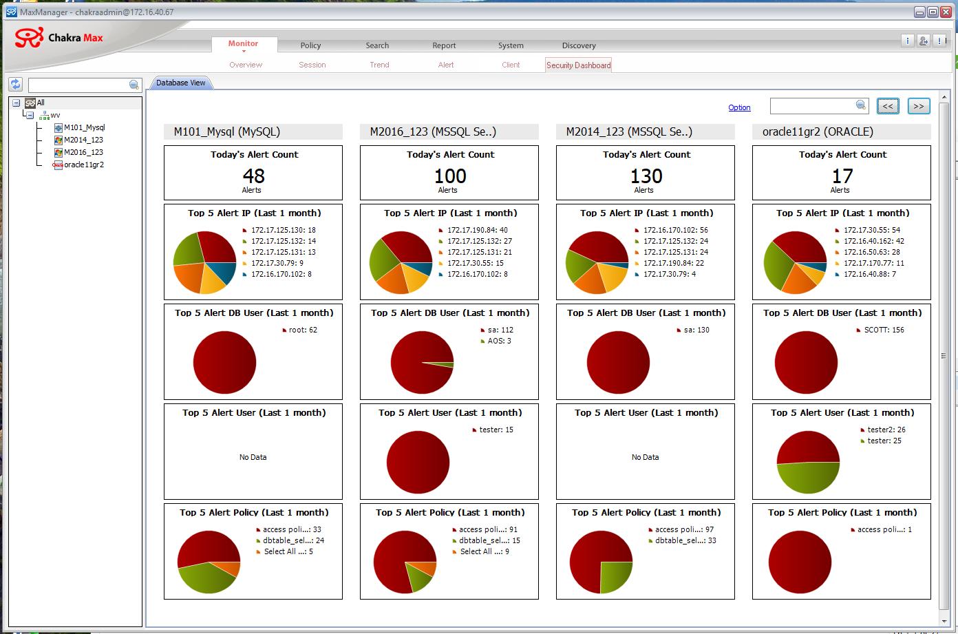 Monitoring DB Activity in IRI Chakra Max 3